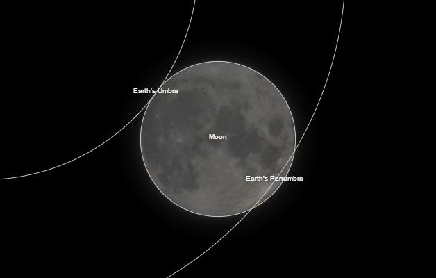 Blood-moon-eclipse-animation